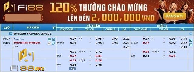 Hãy phân tích odds