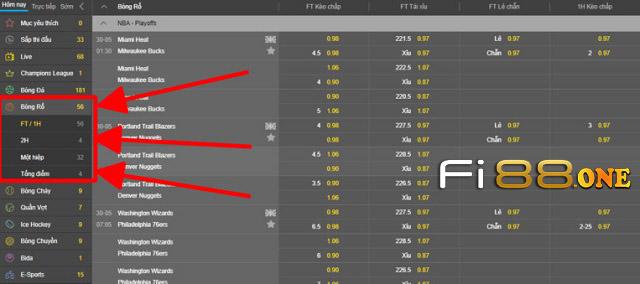 Lựa chọn trận cá cược bóng rổ tại Fi88